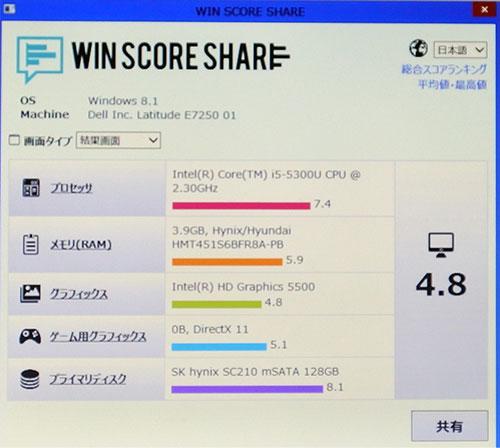 パフォーマンス スコア インテル Core i5-5300U プロセッサーが7.4の高スコア。
