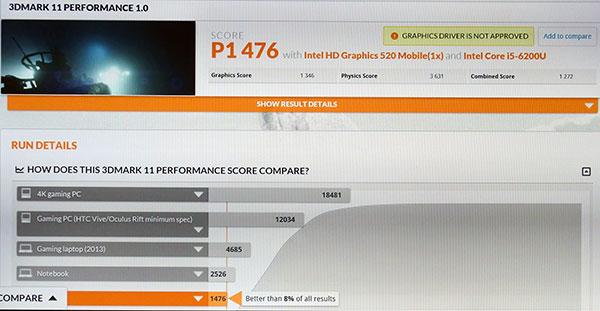 参考として旧モデルHP Spectre 13 x360でのスコア1476になります
