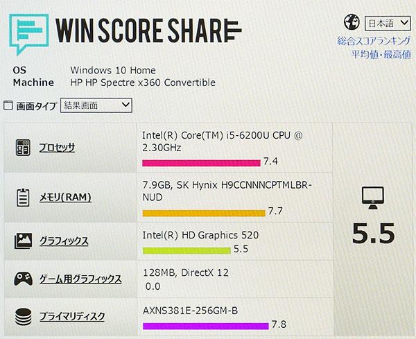 パフォーマンス スコアインテルCore i5-6200U プロセッサーが7.4と高スコア。