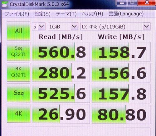 同じく自作カスタマイズ対応M.2 mSATA 3 128GB SSDのスコアは560.8のハイスコア。