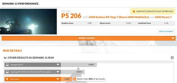 AMD Radeon グラフィックス