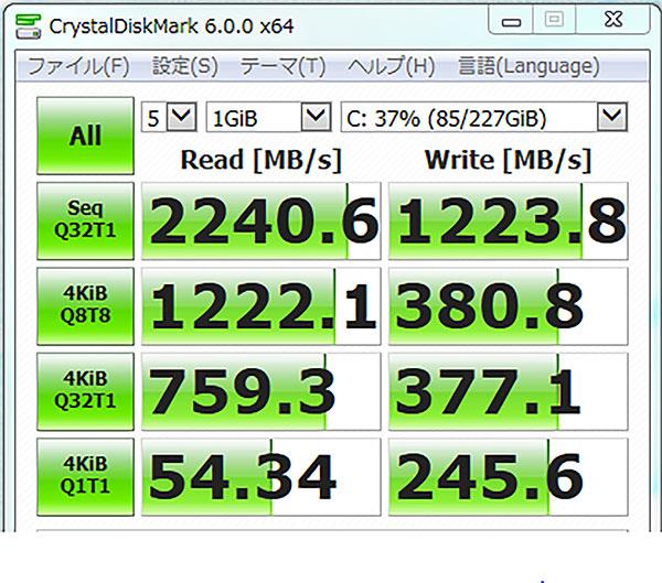 CrystalDiskMark6.0でのストレージベンチマークスコア。(Cドライブ 256GB HP Z Turbo G2 ドライブ(M.2接続 SSD))