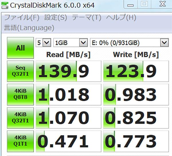 同じく(Eドライブ 1TB HDD)のスコア139.9は標準的なHDDでのスコアになります。