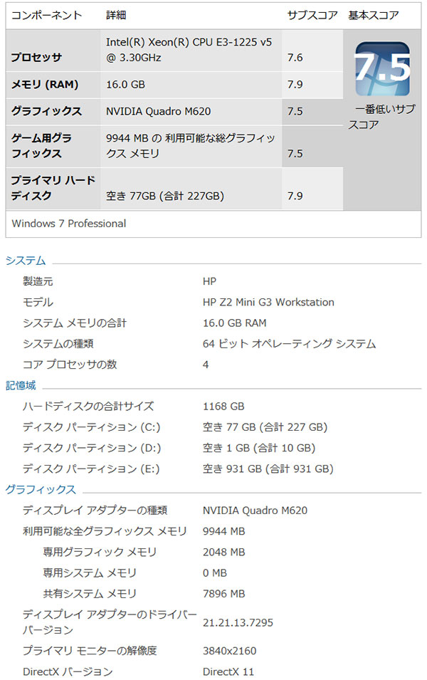 パフォーマンス スコア インテル Xeon プロセッサー E3-1225 v5が7.6のスコア。