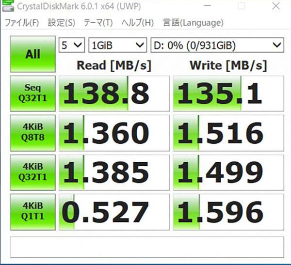 Dドライブ1TB HDDのスコア。