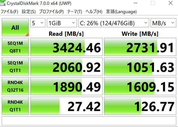 CrystalDiskMark7でのストレージベンチマークスコア。(Cドライブ512GB M.2 PCIe SSD)