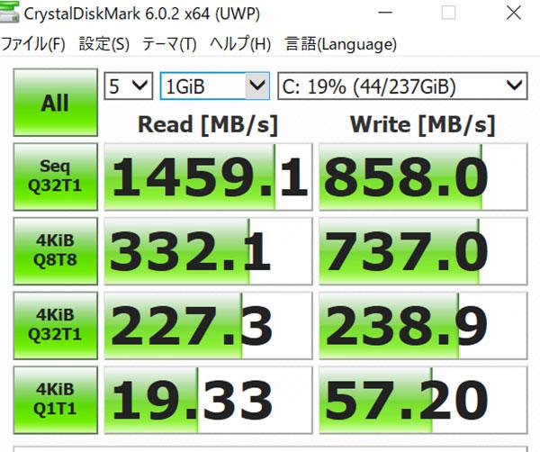 CrystalDiskMark6でのストレージベンチマークスコア。(Cドライブ256GB SSD)