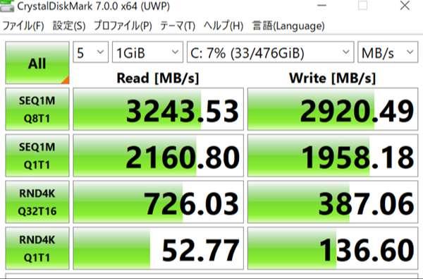 CrystalDiskMark6でのストレージベンチマークスコア。(Cドライブ512GB SSD)