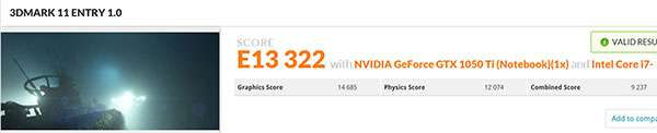 3DMARK11では専用GPUのNVIDIA GeForce GTX 1050Ti with MAX-Q Design グラフィックスがE13322の高いスコア。