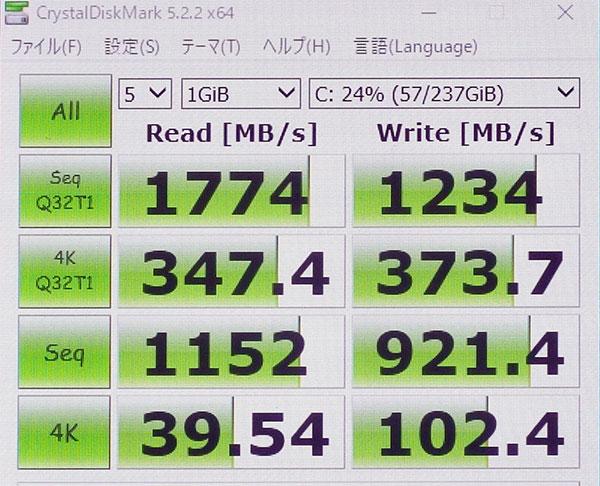 CrystalDiskMark5.0でのストレージベンチマークスコア。(Cドライブ256GB SSD(PCIe-NVMe))