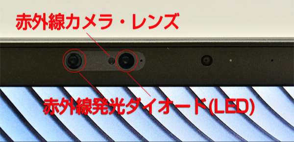 X280の内蔵カメラは、赤外線対応カメラとThinkShutter 付きの従来型カメラの2種類が選択できます。
