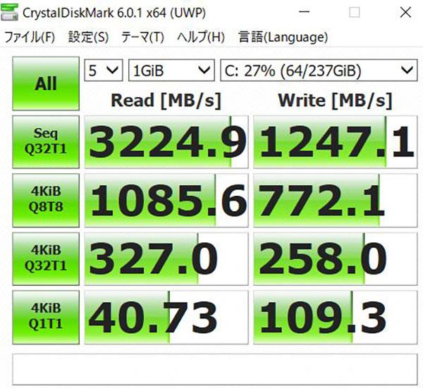 CrystalDiskMark6.0でのストレージベンチマークスコア。(Cドライブ256GB SSD(PCIe-NVMe))