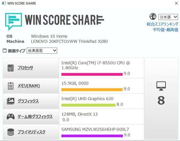 Windows 10でのパフォーマンススコア。第8世代インテル Core i7-8550Uのスコアが9.0をマーク。
