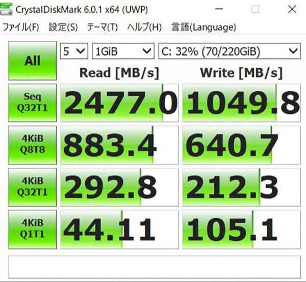 CrystalDiskMark5でのストレージベンチマークスコア。(Cドライブ256GB SSD)