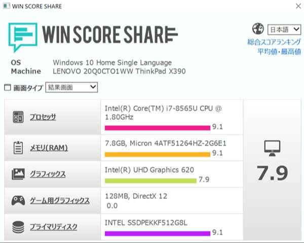 パフォーマンス スコアインテルCore i7-8565Uプロセッサーが9.1と高スコア。