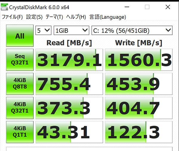 CrystalDiskMark5でのストレージベンチマークスコア。(Cドライブ512GB SSD)