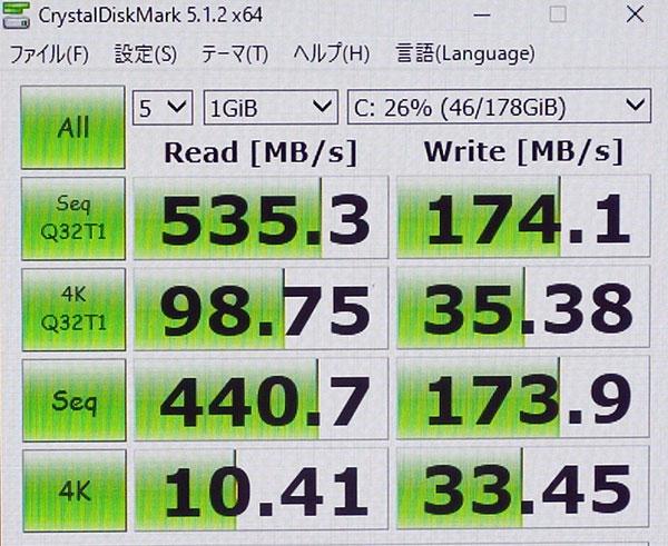 CrystalDiskMark5.0でのストレージベンチマークスコア。(Cドライブ256GB SSD)