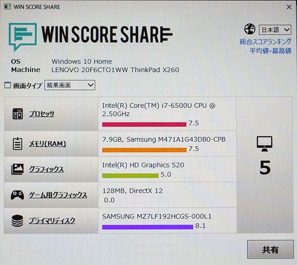 Windows 10でのパフォーマンススコア。インテル Core i7-6500Uのスコアが7.5をマーク。