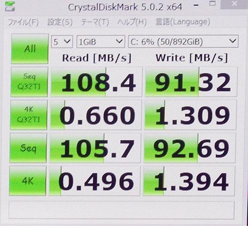 CrystalDiskMark3.0でのストレージベンチマークスコア。(Cドライブ1TBGB HDD)<br />平均的なスコア