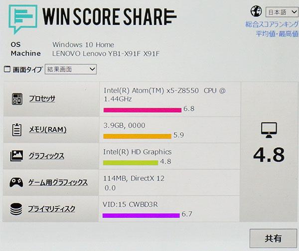 インテル Atom x5-Z8550プロセッサーが6.8と意外と高いスコア