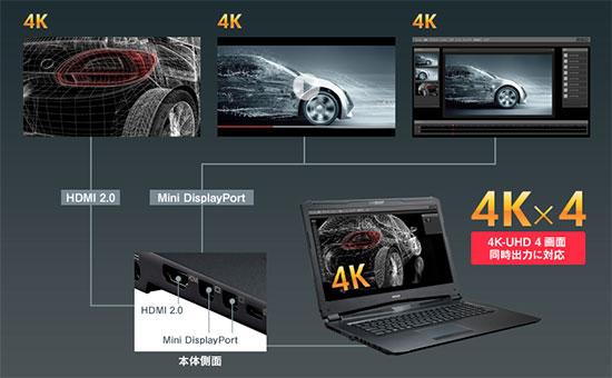 3系統デジタル映像出力対応!高解像度4画面マルチディスプレイ環境を実現可能